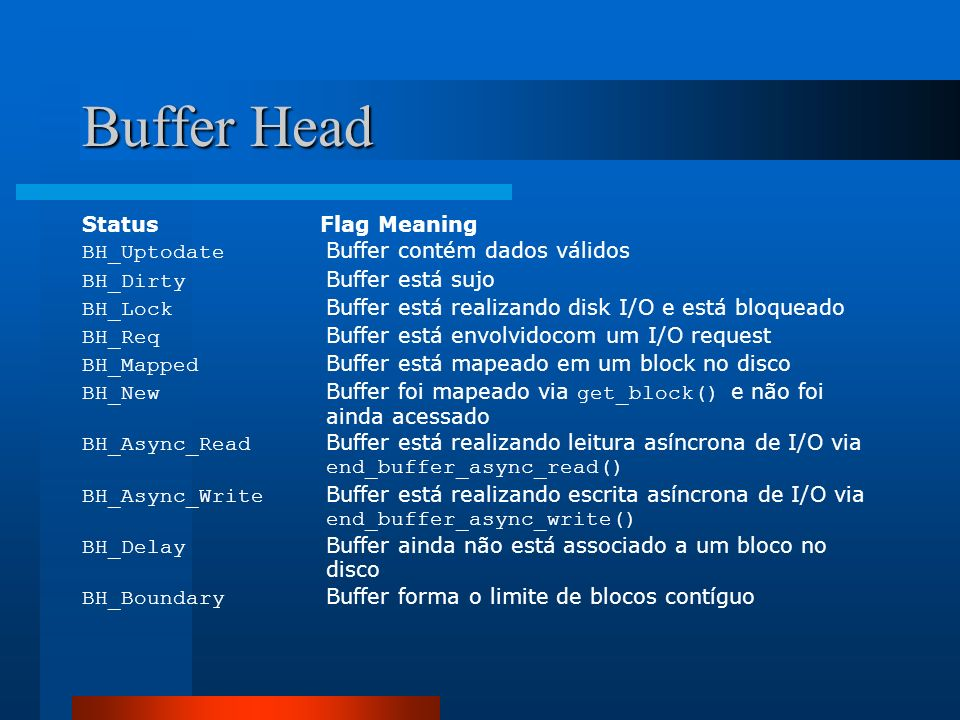 Buffer Head Status Flag Meaning