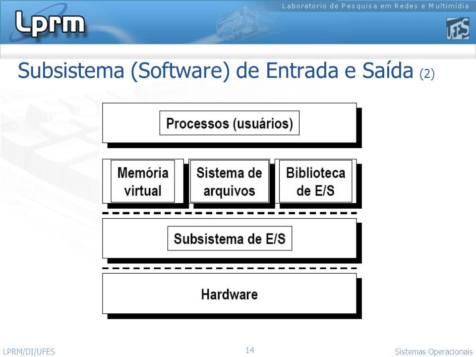 Subsistema (Software) de Entrada e Saída (2)