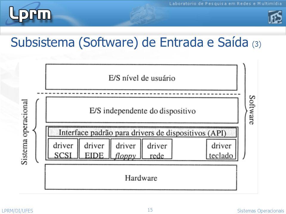 Subsistema (Software) de Entrada e Saída (3)