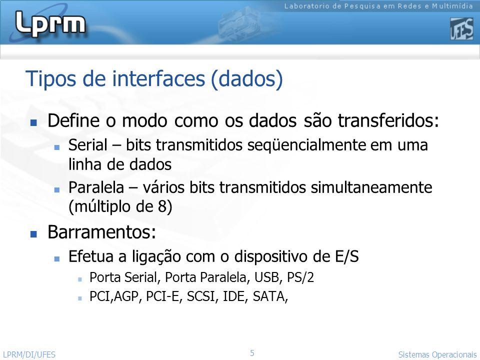 Tipos de interfaces (dados)