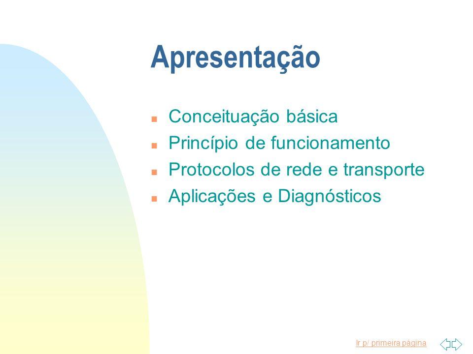 Apresentação Conceituação básica Princípio de funcionamento