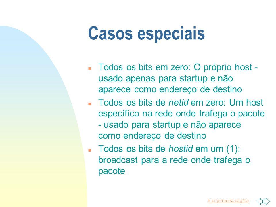 Casos especiais Todos os bits em zero: O próprio host - usado apenas para startup e não aparece como endereço de destino.
