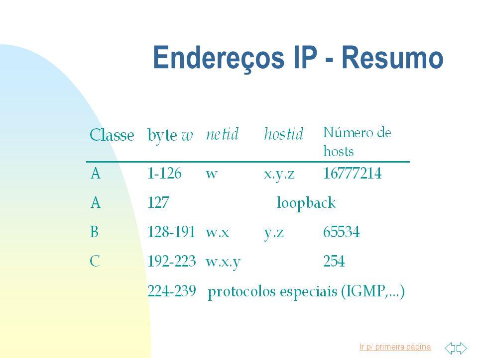 Endereços IP - Resumo