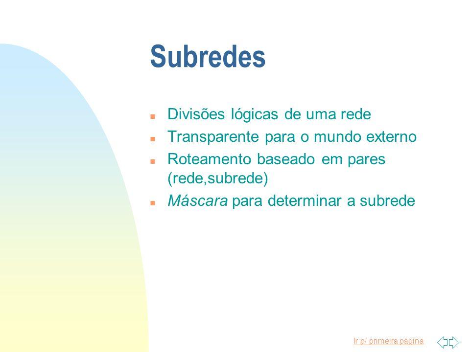Subredes Divisões lógicas de uma rede