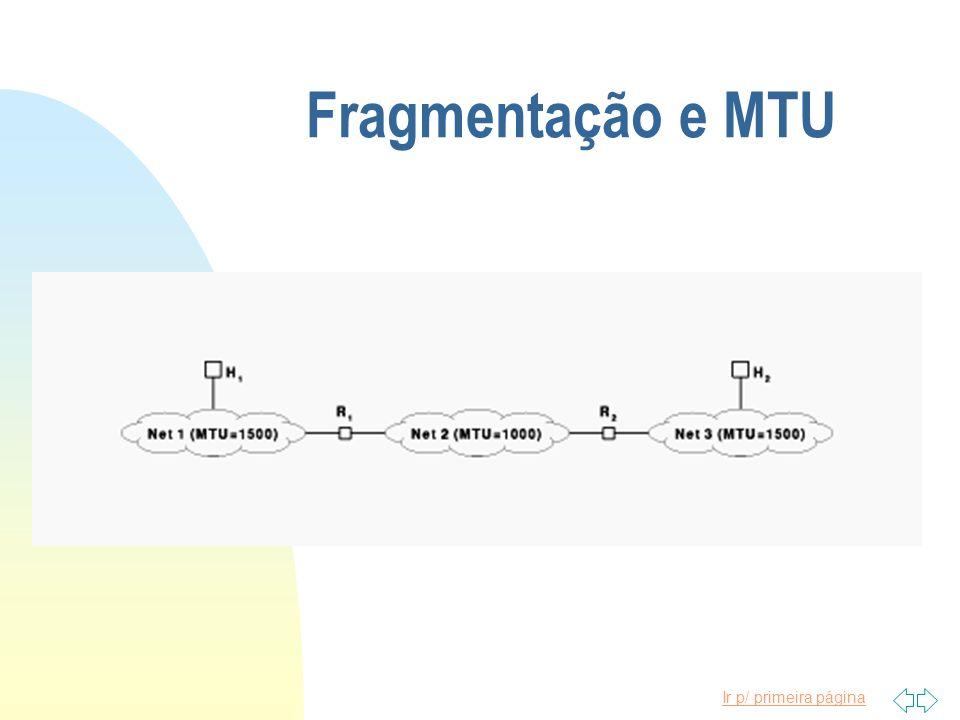 Fragmentação e MTU