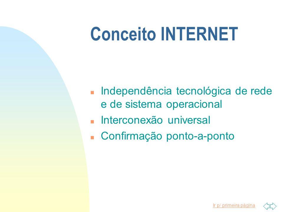 Conceito INTERNET Independência tecnológica de rede e de sistema operacional. Interconexão universal.