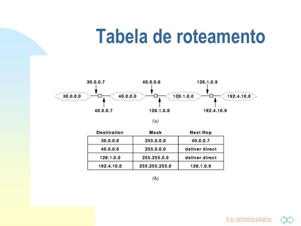 Tabela de roteamento
