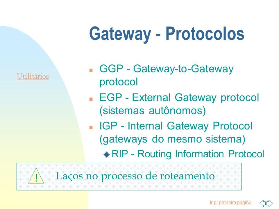 Gateway - Protocolos GGP - Gateway-to-Gateway protocol