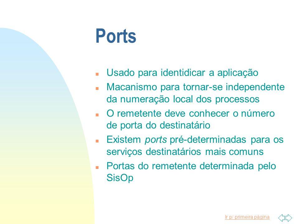 Ports Usado para identidicar a aplicação