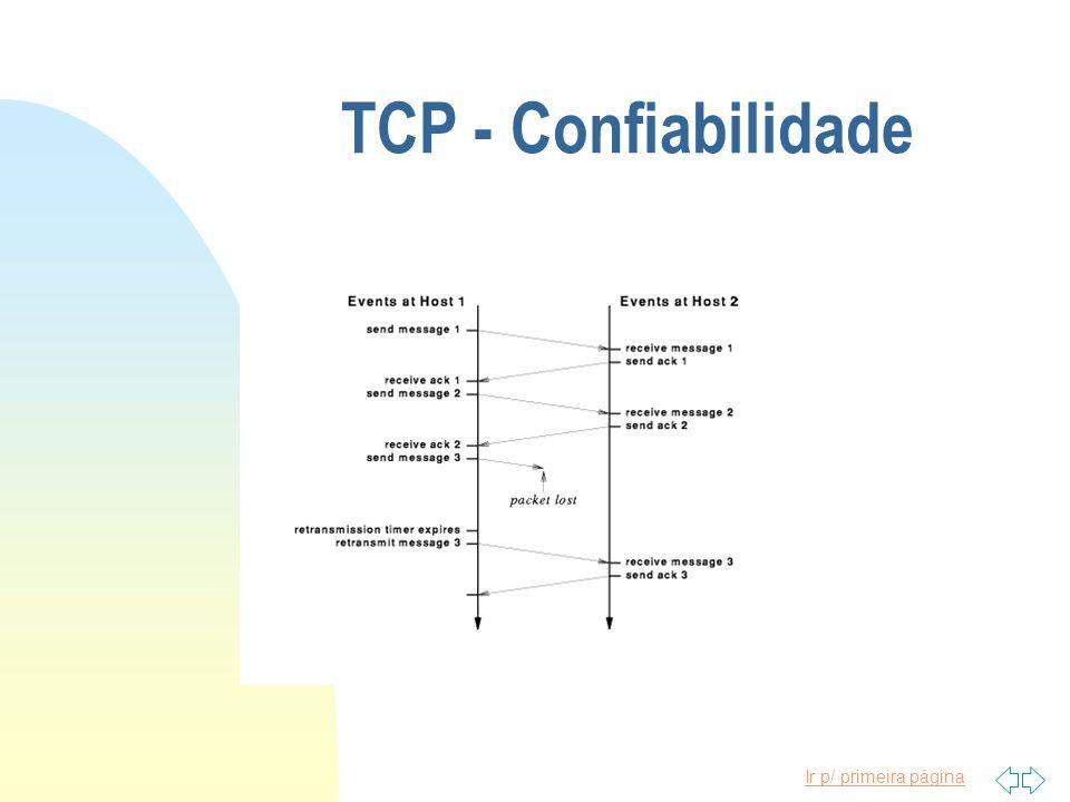 TCP - Confiabilidade