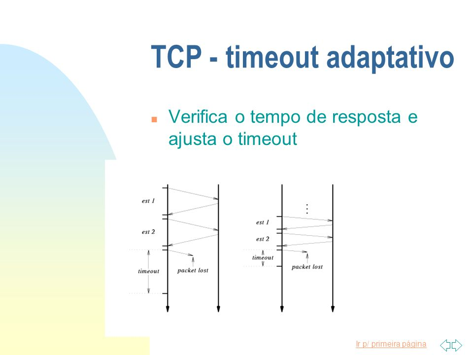 TCP - timeout adaptativo