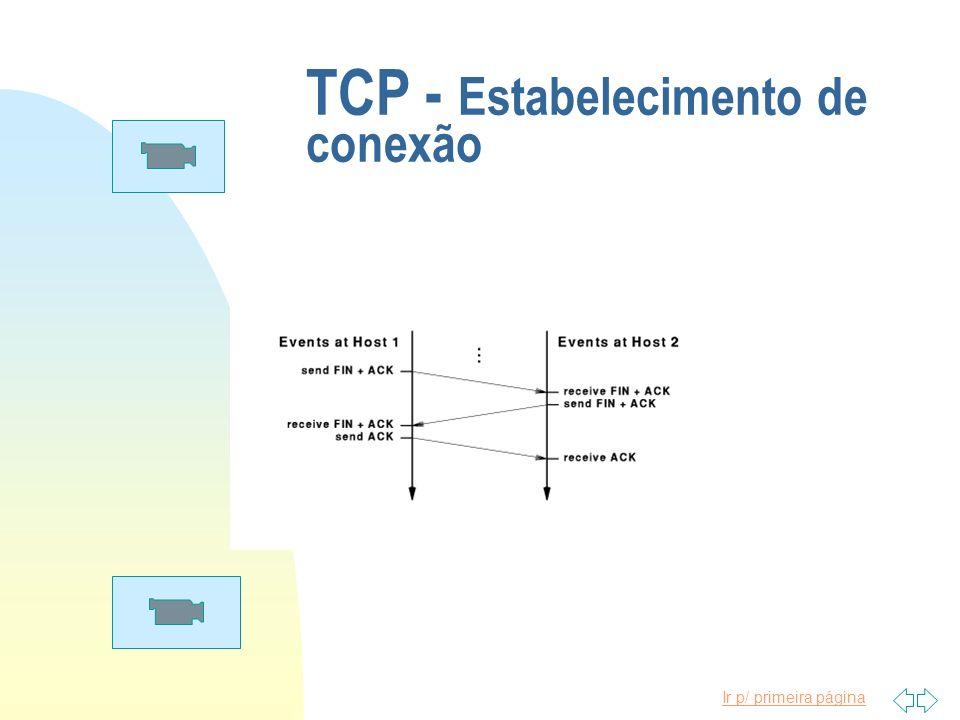 TCP - Estabelecimento de conexão