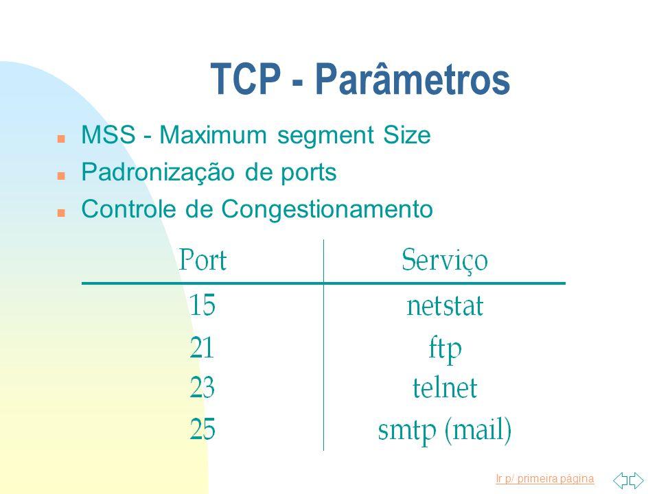 TCP - Parâmetros MSS - Maximum segment Size Padronização de ports