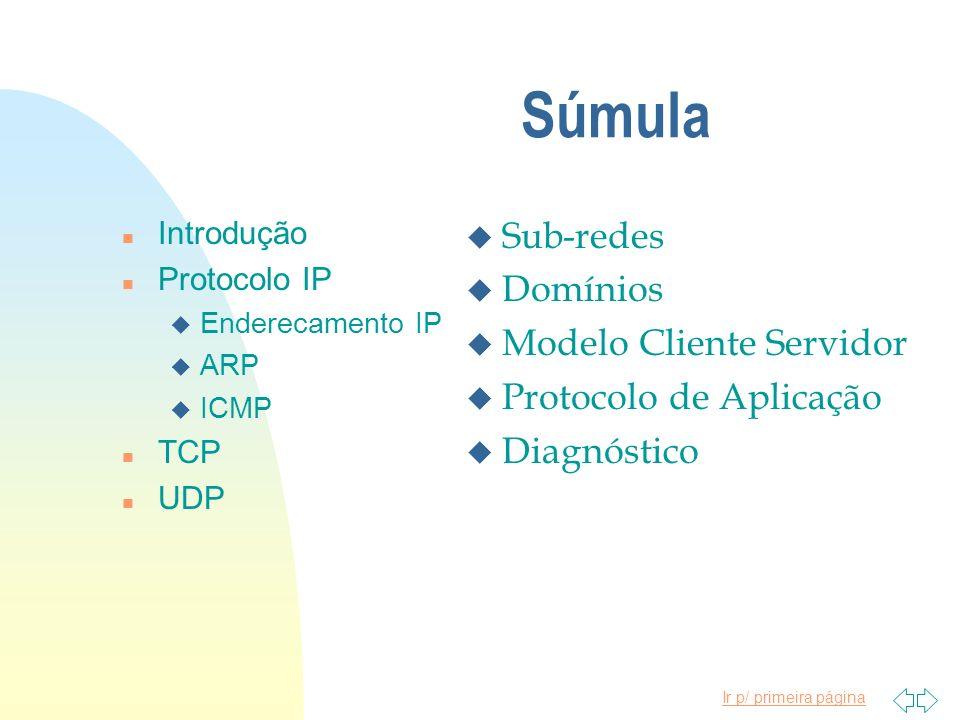 Súmula Sub-redes Domínios Modelo Cliente Servidor