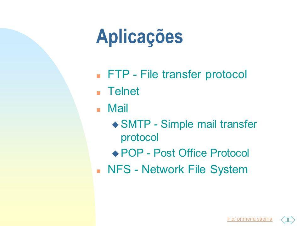 Aplicações FTP - File transfer protocol Telnet Mail