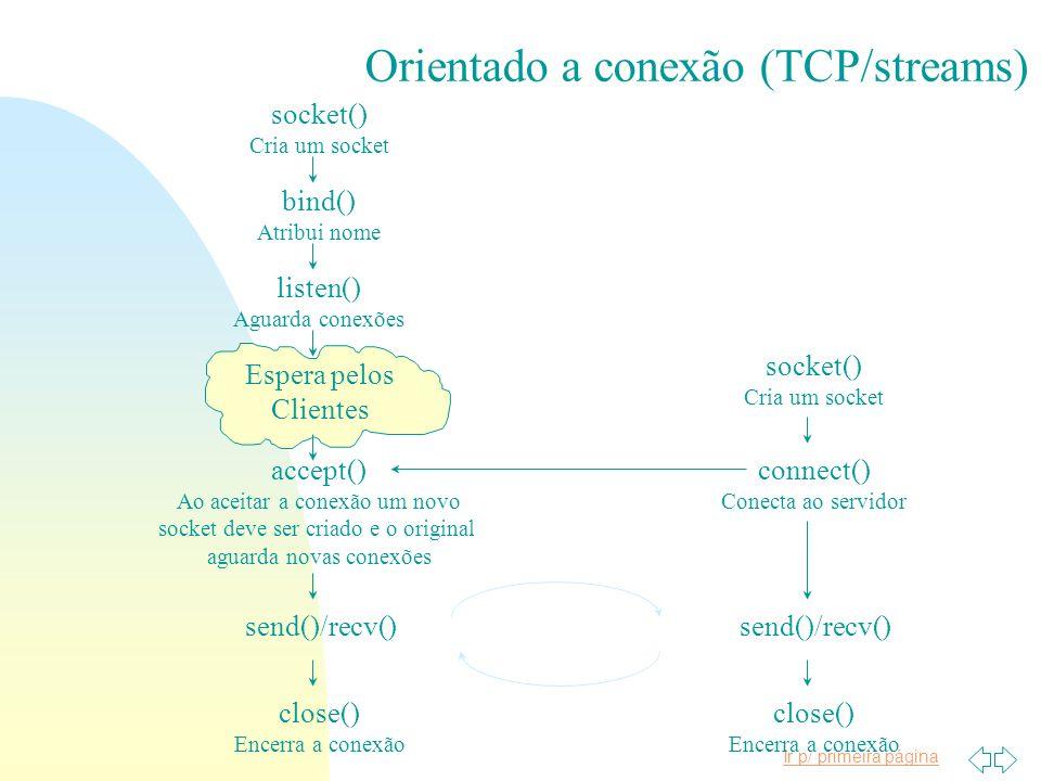 Orientado a conexão (TCP/streams)