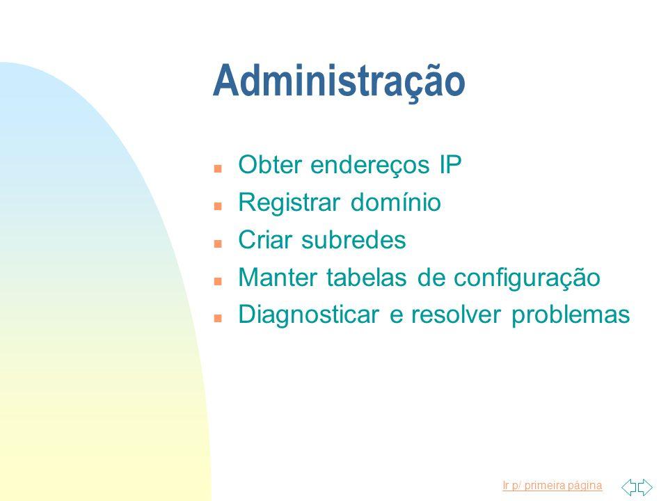 Administração Obter endereços IP Registrar domínio Criar subredes