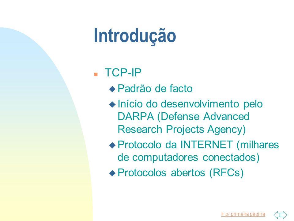 Introdução TCP-IP Padrão de facto