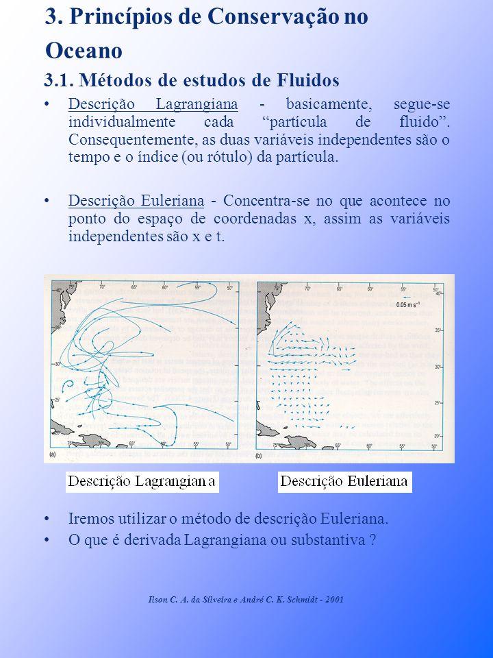 3. Princípios de Conservação no Oceano