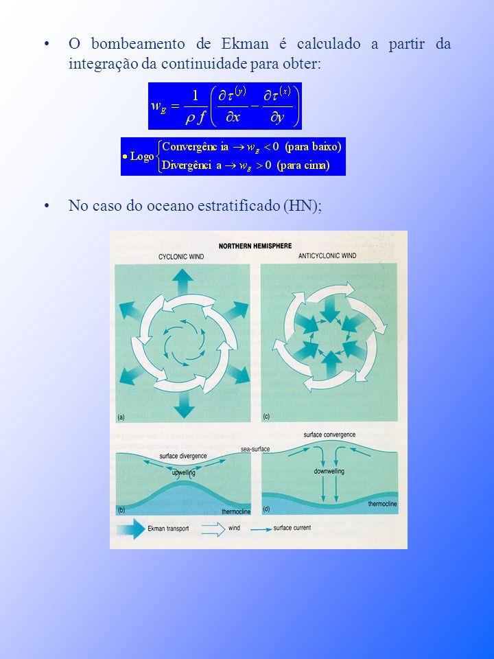 O bombeamento de Ekman é calculado a partir da integração da continuidade para obter: