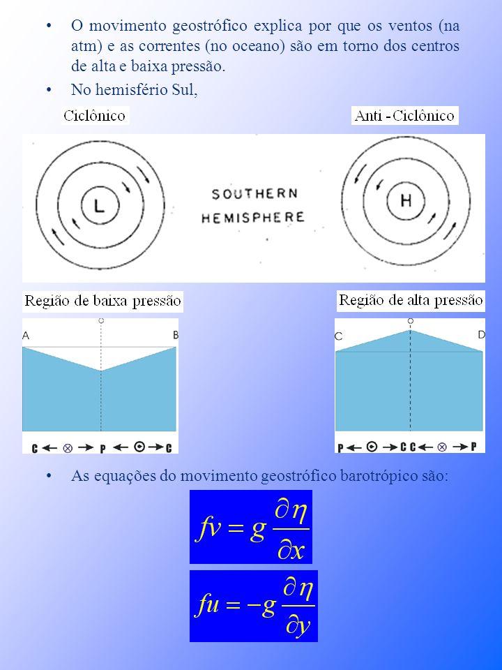 O movimento geostrófico explica por que os ventos (na atm) e as correntes (no oceano) são em torno dos centros de alta e baixa pressão.