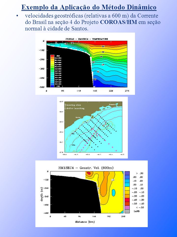 Exemplo da Aplicação do Método Dinâmico