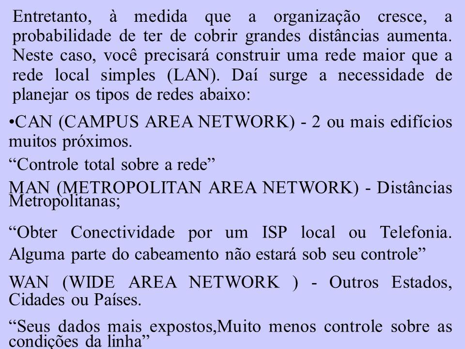 Entretanto, à medida que a organização cresce, a probabilidade de ter de cobrir grandes distâncias aumenta. Neste caso, você precisará construir uma rede maior que a rede local simples (LAN). Daí surge a necessidade de planejar os tipos de redes abaixo: