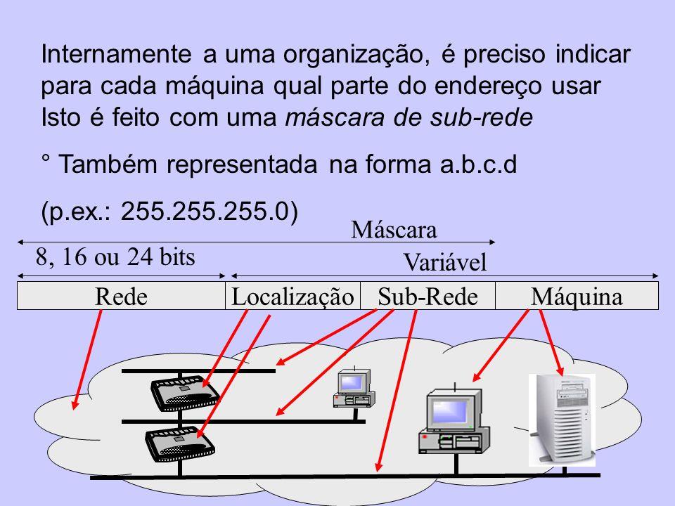 Internamente a uma organização, é preciso indicar para cada máquina qual parte do endereço usar Isto é feito com uma máscara de sub-rede