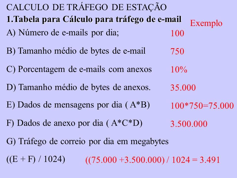 CALCULO DE TRÁFEGO DE ESTAÇÃO