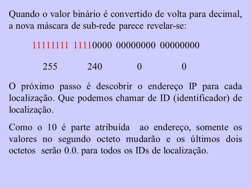 Quando o valor binário é convertido de volta para decimal, a nova máscara de sub-rede parece revelar-se: