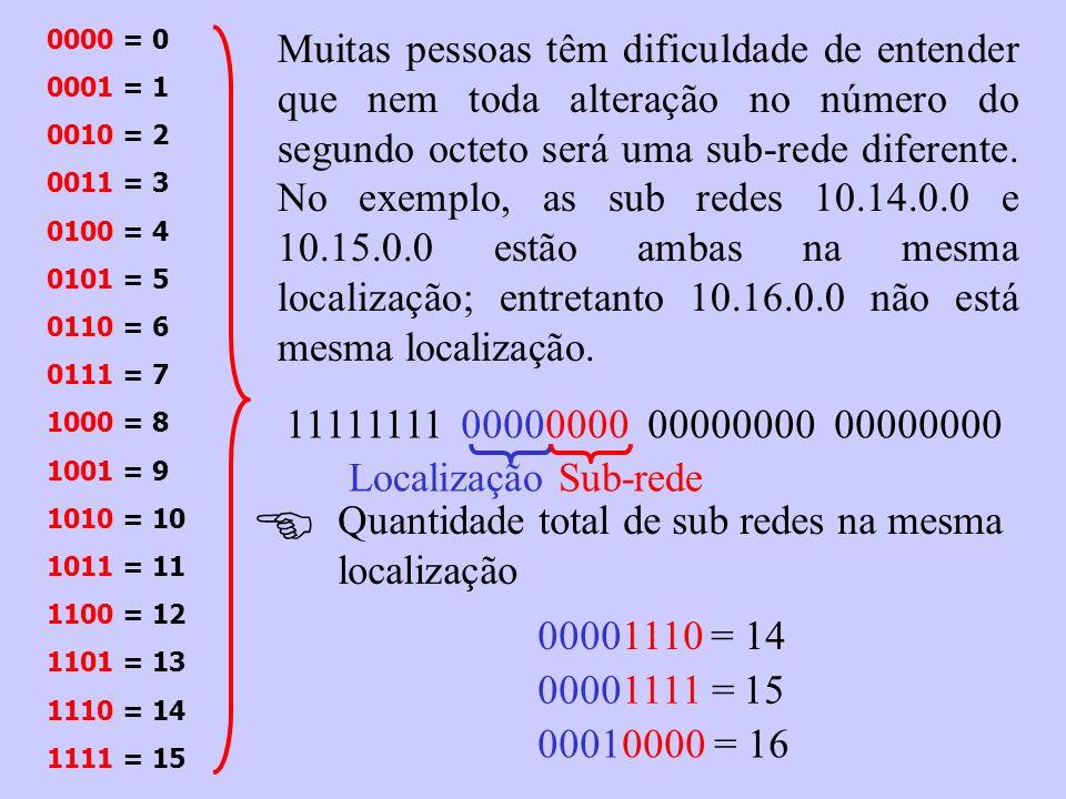 0000 = 0 0001 = 1. 0010 = 2. 0011 = 3. 0100 = 4. 0101 = 5. 0110 = 6. 0111 = 7. 1000 = 8. 1001 = 9.