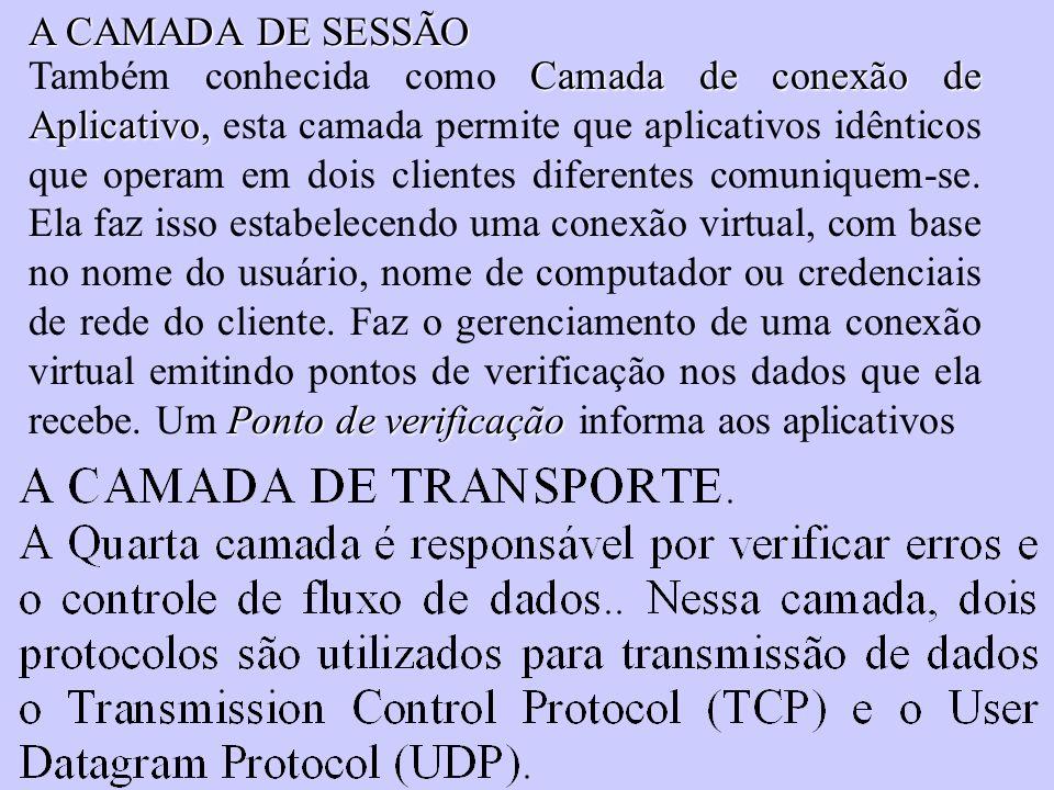 A CAMADA DE SESSÃO
