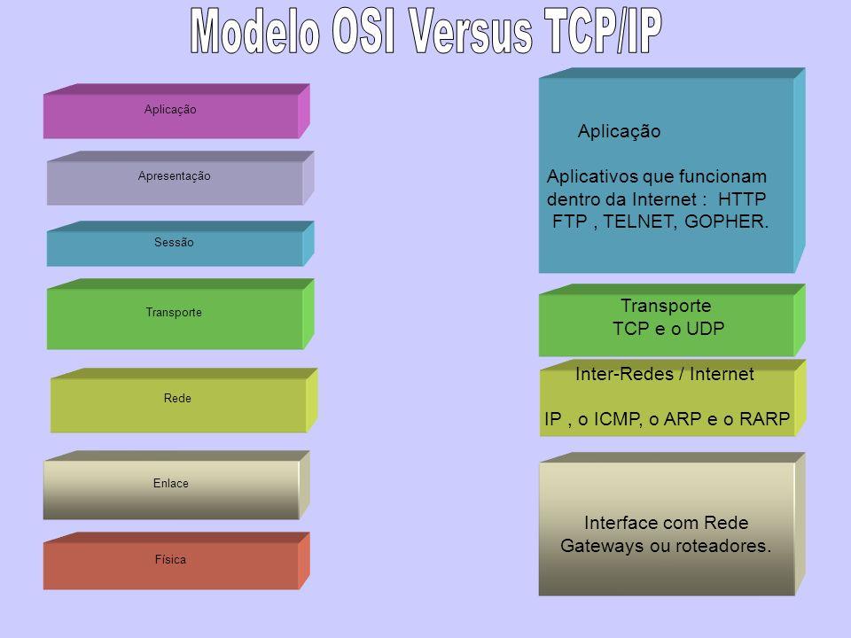 Modelo OSI Versus TCP/IP