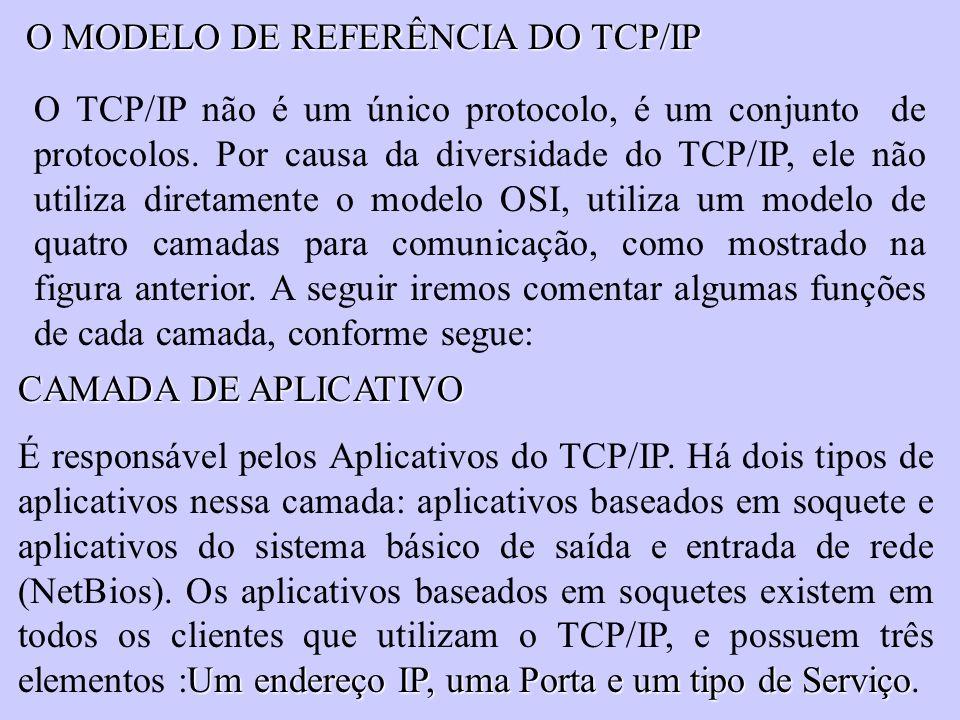 O MODELO DE REFERÊNCIA DO TCP/IP