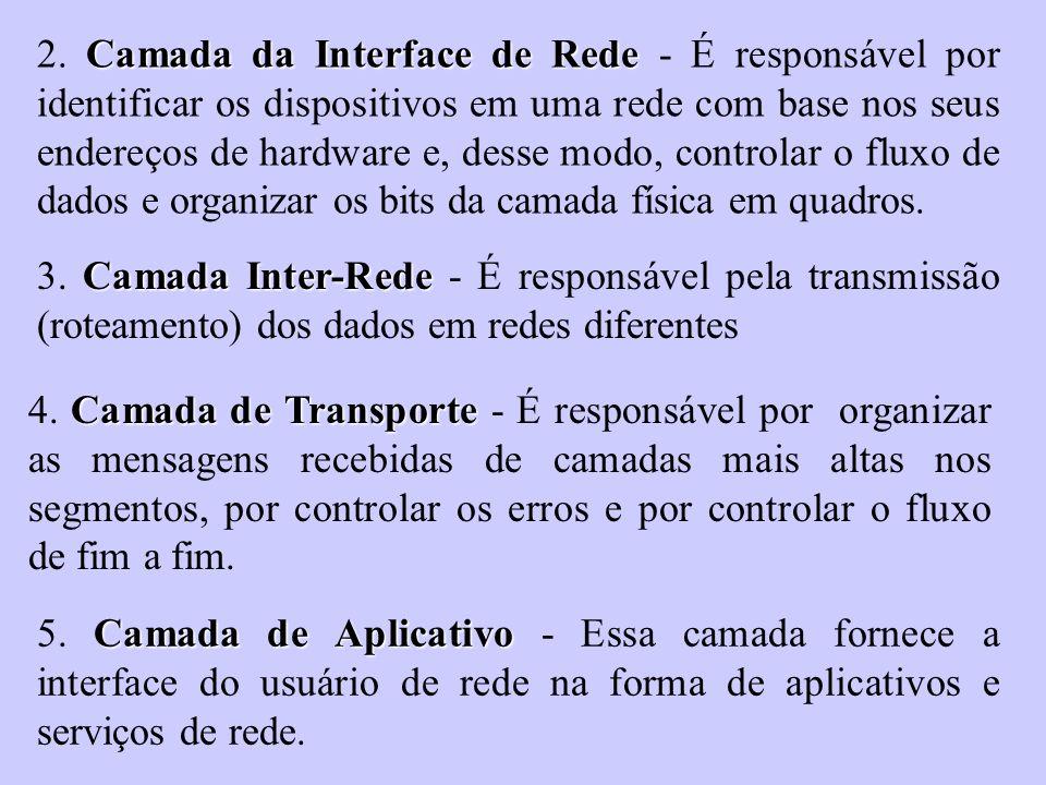 2. Camada da Interface de Rede - É responsável por identificar os dispositivos em uma rede com base nos seus endereços de hardware e, desse modo, controlar o fluxo de dados e organizar os bits da camada física em quadros.
