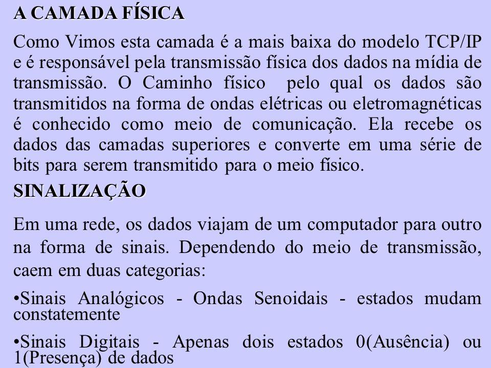 A CAMADA FÍSICA