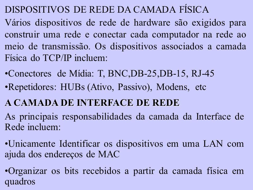 DISPOSITIVOS DE REDE DA CAMADA FÍSICA