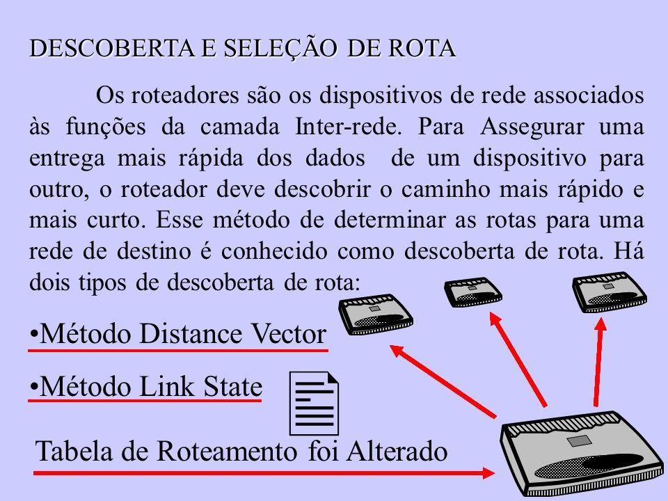  Método Distance Vector Método Link State