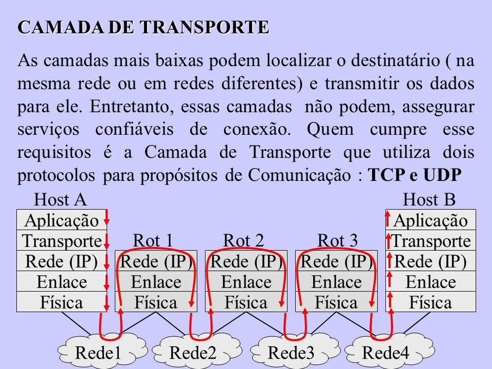 CAMADA DE TRANSPORTE É responsável principalmente por.