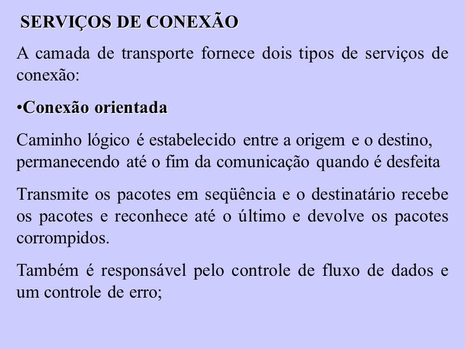 SERVIÇOS DE CONEXÃO A camada de transporte fornece dois tipos de serviços de conexão: Conexão orientada.