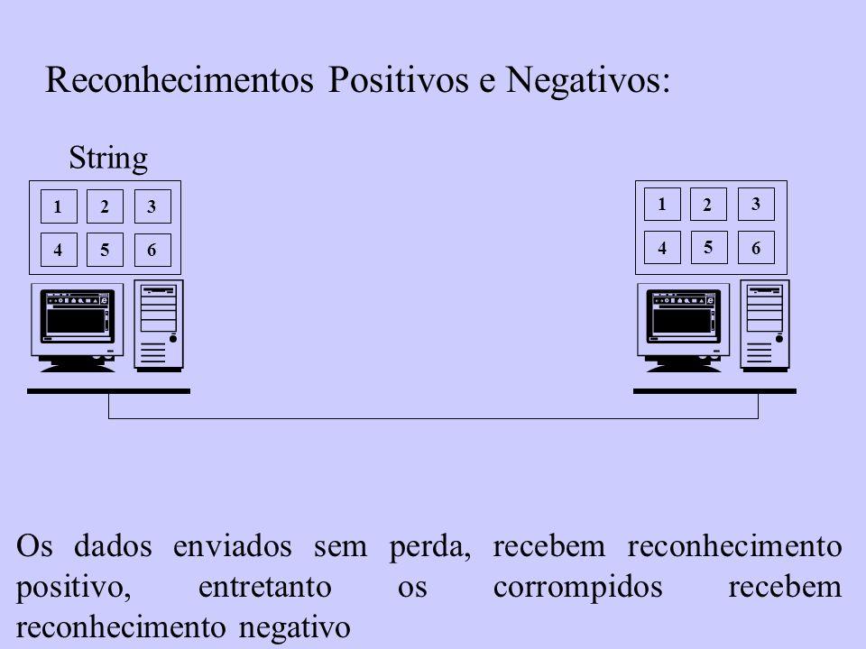  Reconhecimentos Positivos e Negativos: String