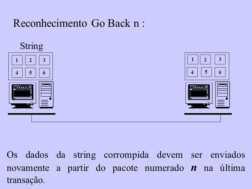  Reconhecimento Go Back n : String