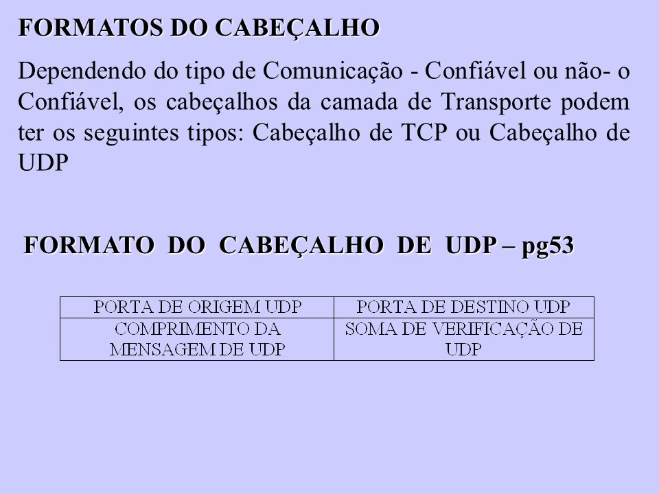 FORMATOS DO CABEÇALHO