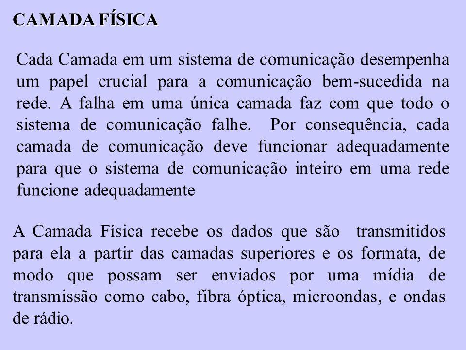 CAMADA FÍSICA