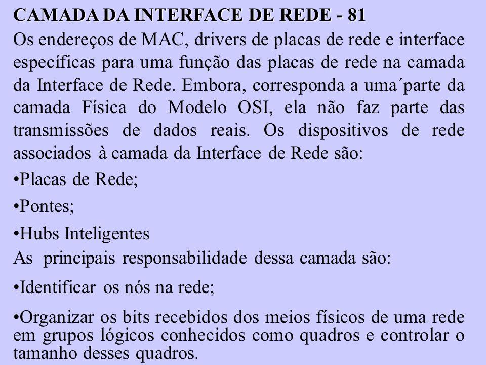 CAMADA DA INTERFACE DE REDE - 81