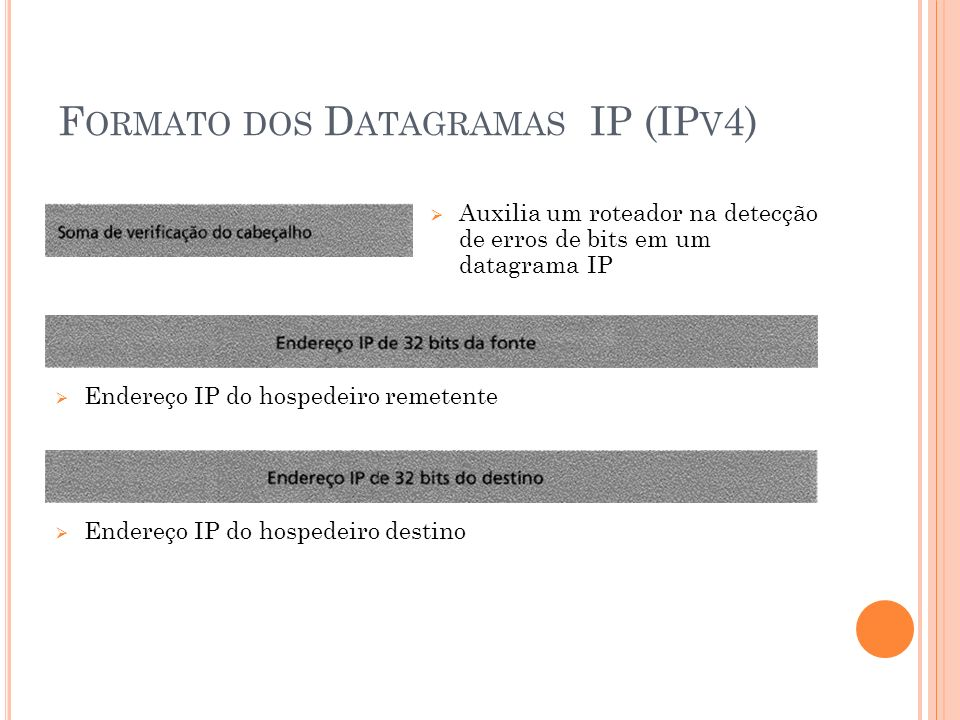 Formato dos Datagramas IP (IPv4)