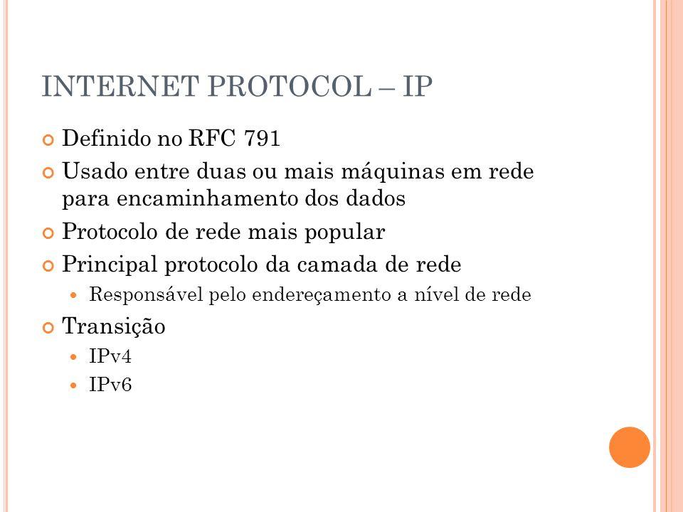 INTERNET PROTOCOL – IP Definido no RFC 791