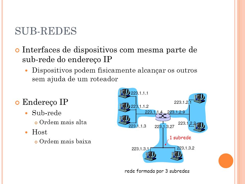 SUB-REDES Interfaces de dispositivos com mesma parte de sub-rede do endereço IP.
