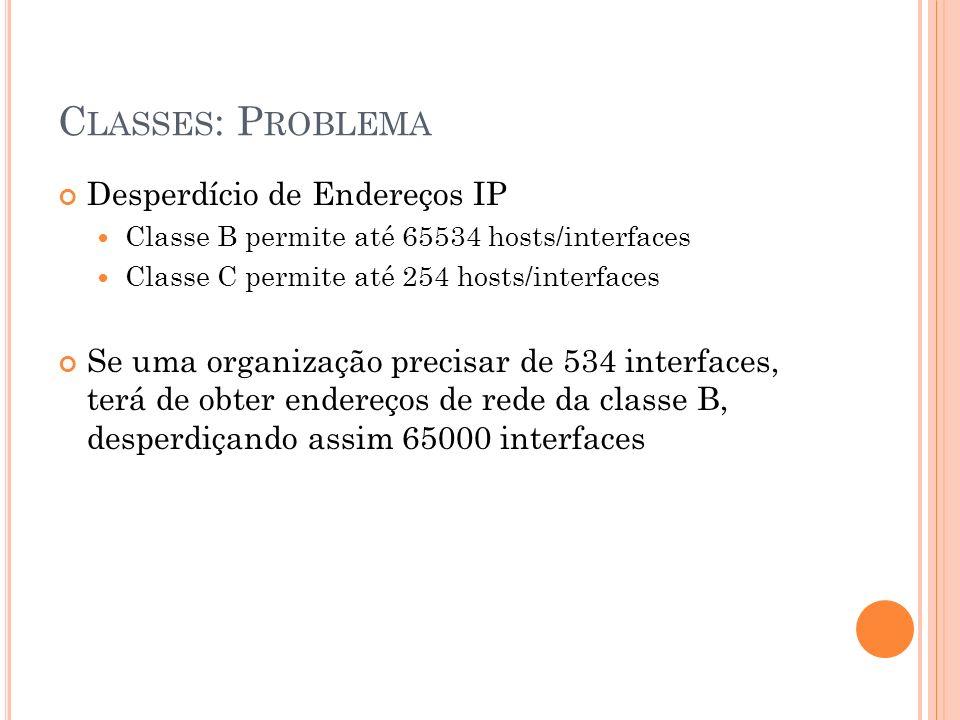Classes: Problema Desperdício de Endereços IP