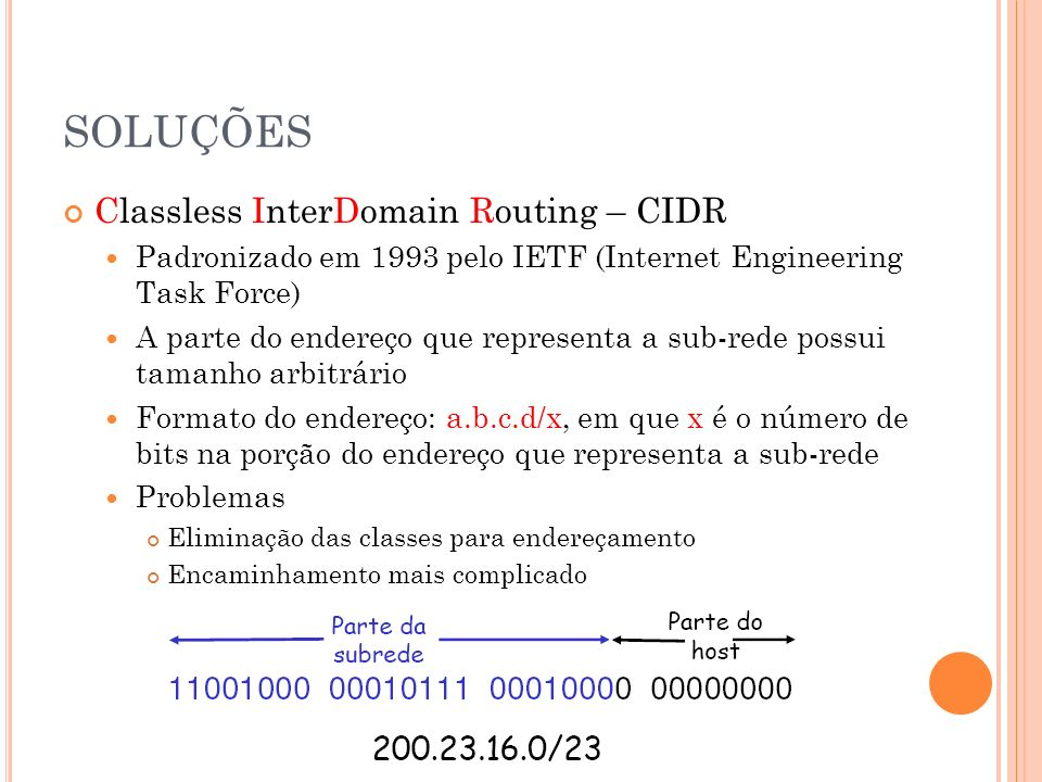 SOLUÇÕES Classless InterDomain Routing – CIDR